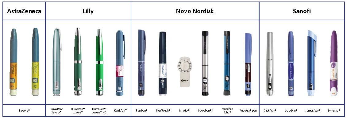 Pen Needle