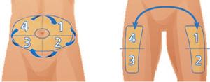 trombose prik