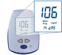 Blood Glucose Averages