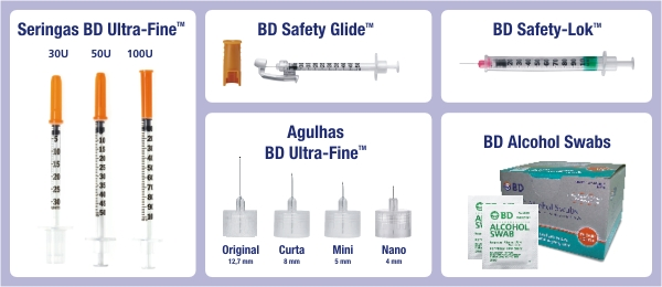 BD Diabetes - Produtos BD Diabetes